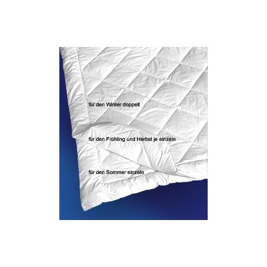 Microfaser Duvet 4-Jahreszeiten